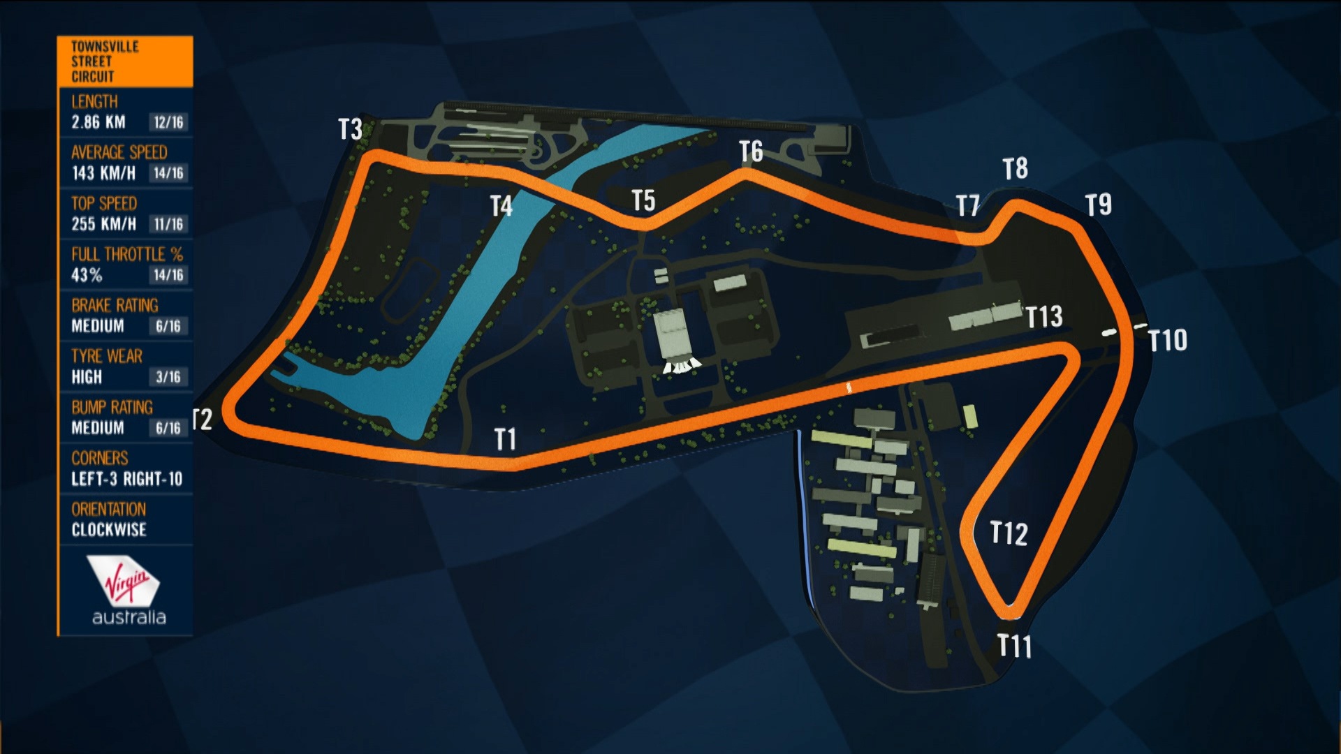 Virgin Australia Track Map Townsville Supercars