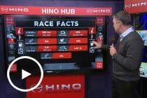 Hino Hub – WD-40 Phillip Island SuperSprint