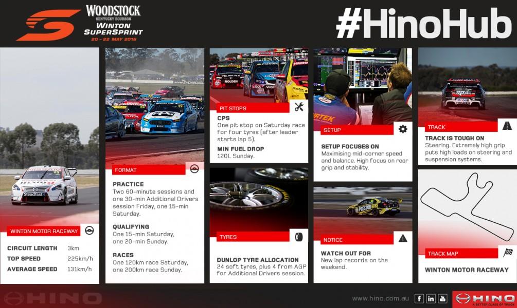 Hino Hub Engineer Preview Winton