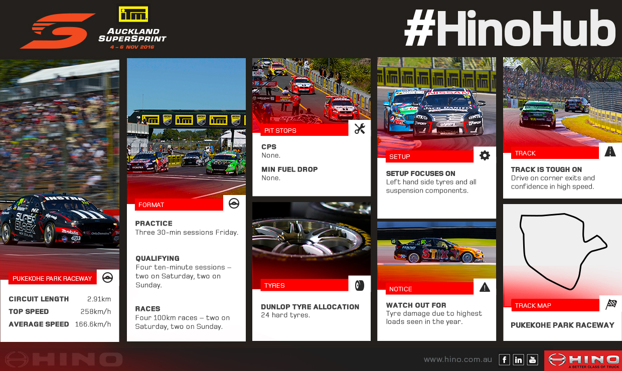 HinoHub-EngineerPreview-Auckland