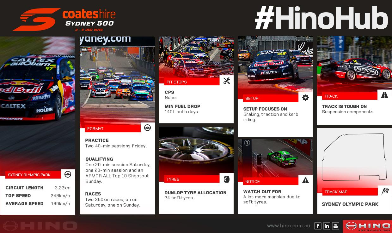 HinoHub-EngineerPreview-Sydney500