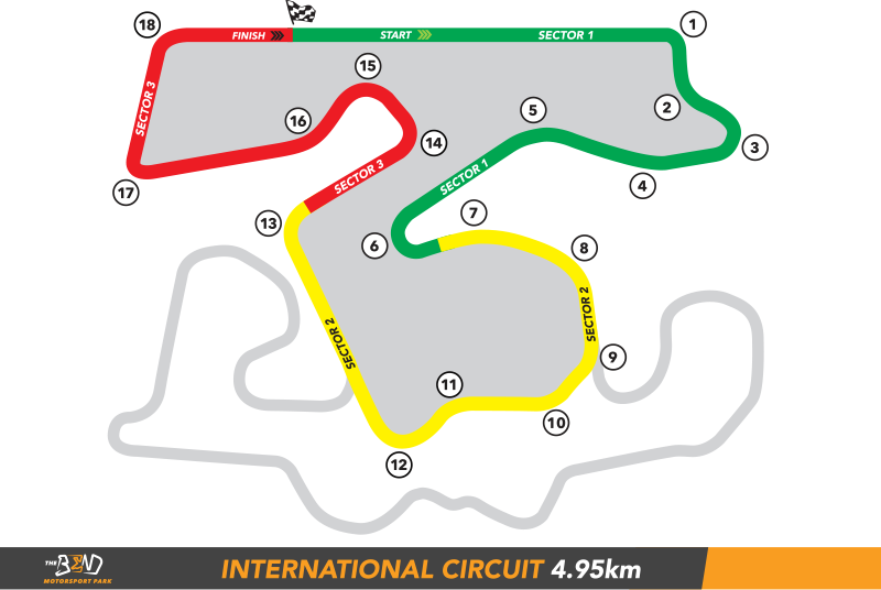 International Circuit Participant Track Map v2